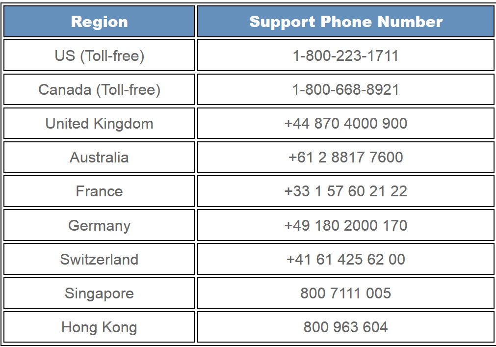 Global Oracle Telephone Support Numbers