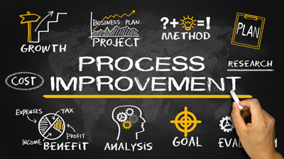 process improvement concept with business elements