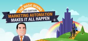 Marketing-Automation-300×1402