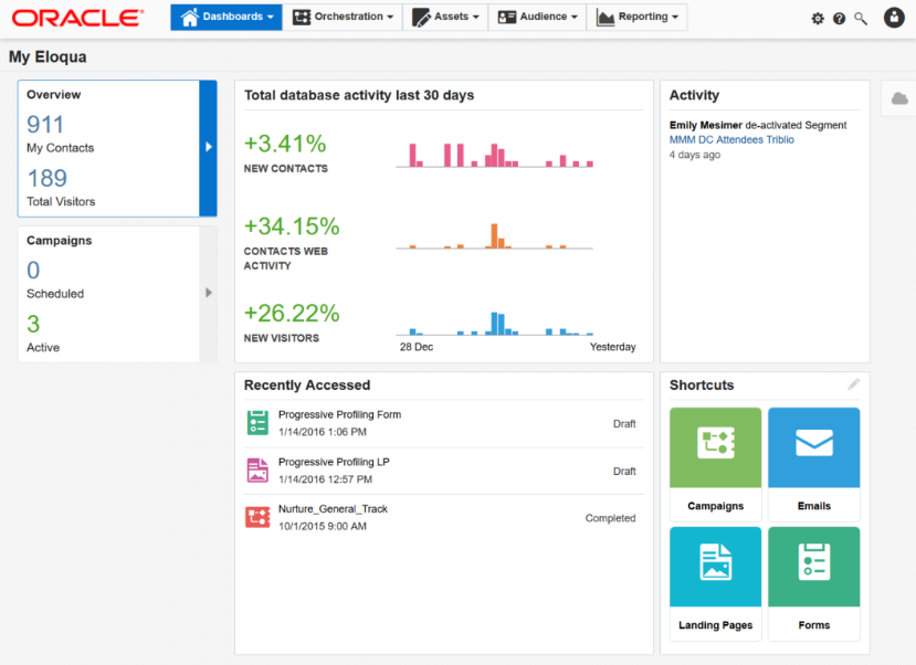 New Eloqua User Interface - Definitive Results